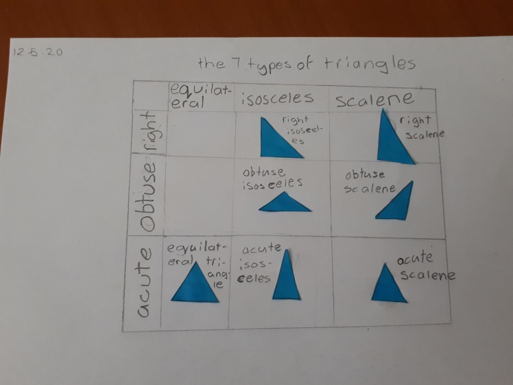 The 7 Triangles of Reality